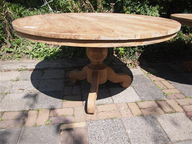 Wie viele Personen passen um einen runden Tisch?