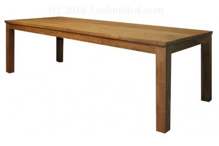 Wie viele Personen passen um einen rechteckigen Tisch